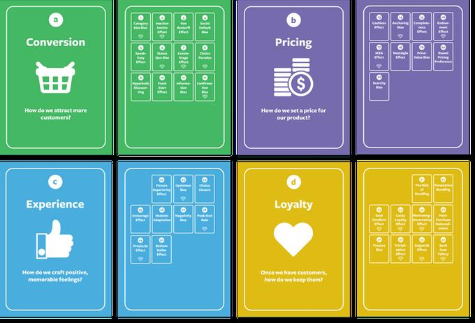 Product Gems Consumer Behaviour Card Deck Categories