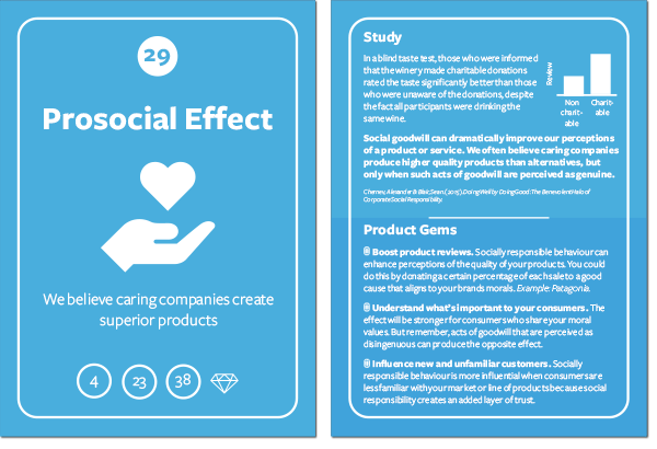 Product Gems Consumer Behaviour Card Deck Front and Back