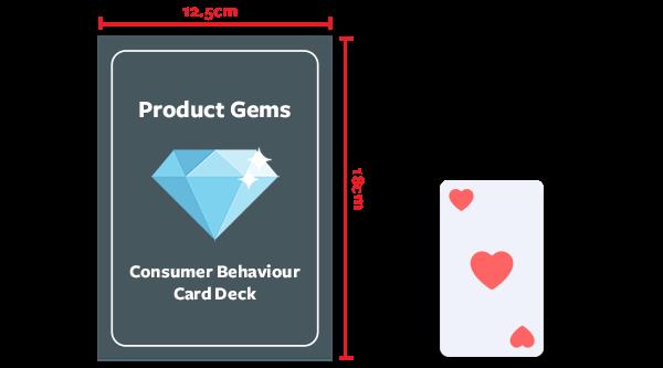Product Gems Consumer Behaviour Card Deck Size